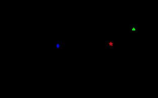 The transverse gluon propagator of MILC