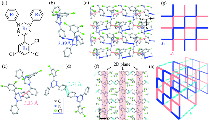 (color online) (a) Molecular structure of 2,3,5-Cl