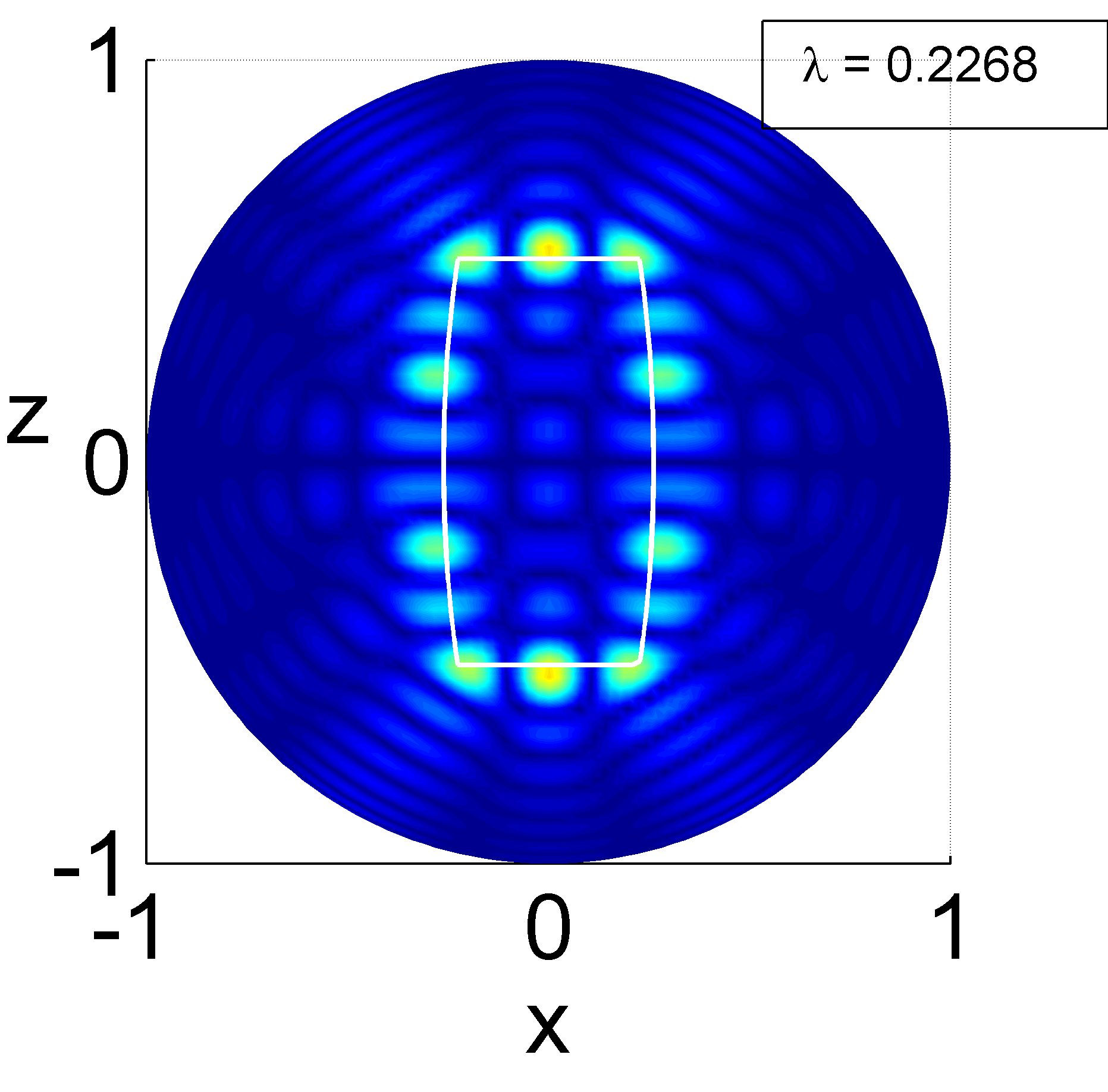 Magnitude of Slepian functions