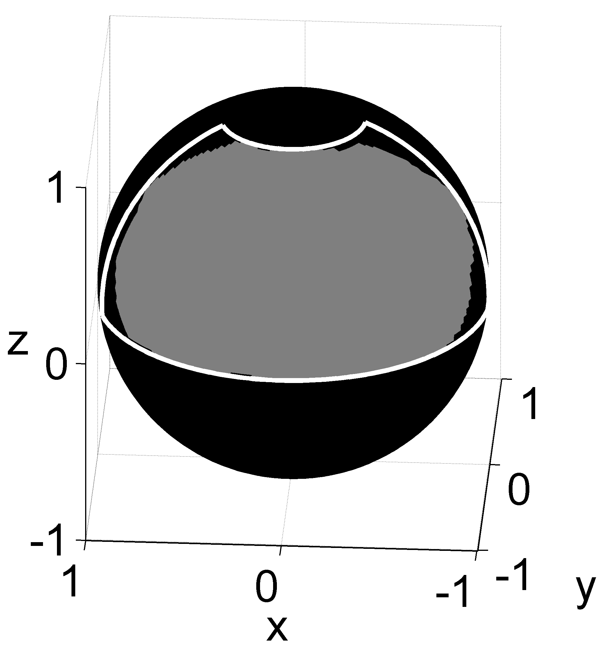 The limited colatitude-longitude region (outline shown in white) approximating the SDSS DR7 quasar mask on the sphere (shown in grey).