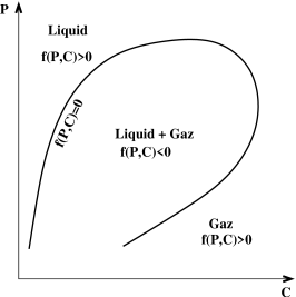 A standard phase diagram.