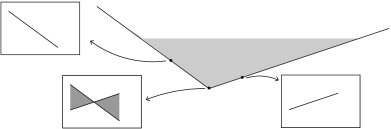 Two dimensional cone and fibers of the total tangent cone of its boundary.