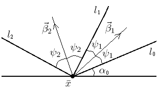 In order to determine the integral of