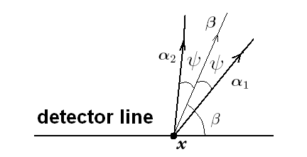 Two-dimensional cone with apex