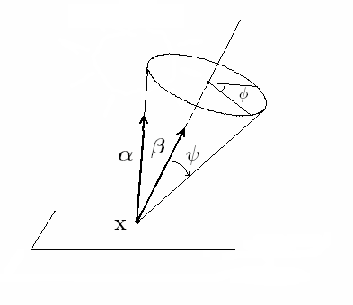 A Compton cone with apex