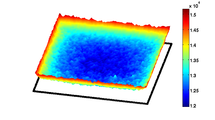 Unprocessed backprojection reconstruction from Compton data (top). The number of background particles is