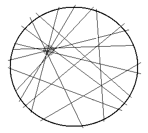 If the local density of lines is significantly higher in the gray region, this is likely due to a source being present at this location. The large circle indicates the region of interest (ROI) rather than any physical boundary.