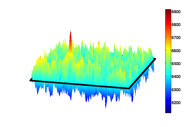 Left: Backprojection reconstruction from X-ray data. Right: Peaks exceeding the local mean more than