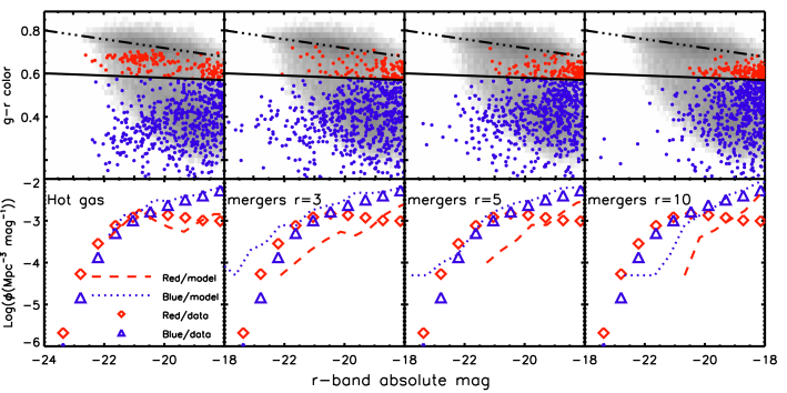 Using a critical mass ratio