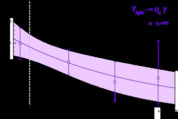 Magnetic dipole transition form-factors