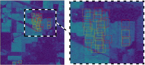 Random pixel selection from Indian Pines to the training and test sets (overlapping yellow and red squares) can cause a leak of information.