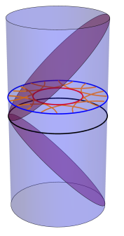 Each of these solid cylinders is a Penrose diagram for AdS
