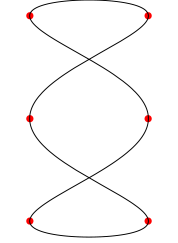 Three examples of closed curves, partitioned into