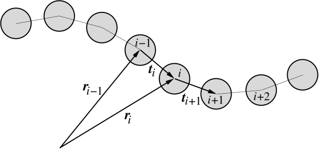 Bead-spring model for the superparamagnetic filament consisting of