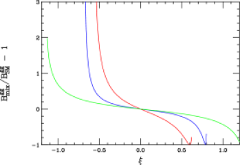 The ratio of the Higgs branching fraction into