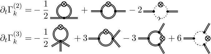 Displayed are the diagrammatic representations of the flows of the graviton two- and three-point functions. Double and dashed lines represent dressed graviton and ghost propagators respectively, while filled circles denote dressed vertices. Crossed circles stand for regulator insertions. All quantities are explicit background curvature dependent and carry further background curvature dependence via the spectral value of the respective vertex/propagator.