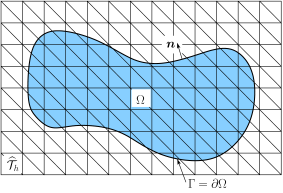 Left: The physical domain