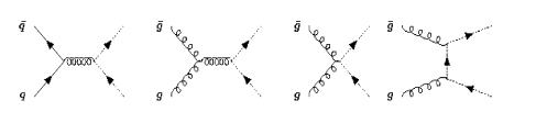 Lowest order diagrams for leptoquark single and pair production; single production can be neglected for a leptoquark which couples only to