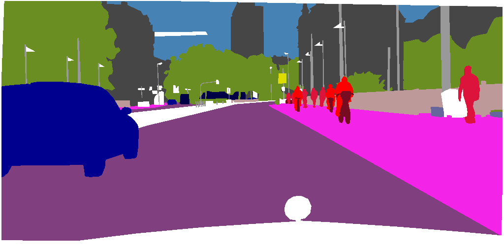 Segmentation results on Cityscapes when adapted from GTA5. From left to right, (a) Target Image, (b) Ground Truth, (c) Source Only, (d) Conventional Adaptation