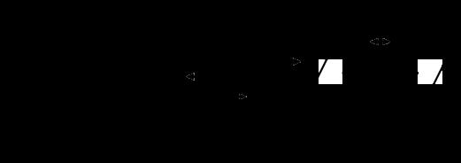 Resolution of singularities on noncommutative spaces