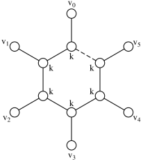 Quiver diagram for the A-model of