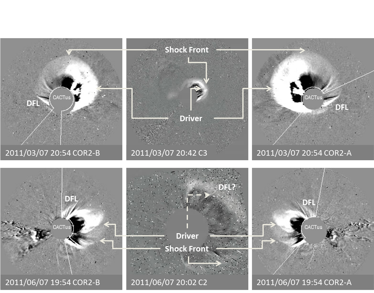 Multipoint coronagraph observations of CME-driven shocks. The times and telescopes are shown on the figure. The angular distance from Earth for COR2-A (COR2-B) are