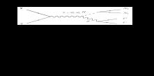 Feynman diagrams for the