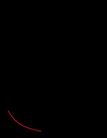 Left: Upper bound on