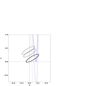 S and T in the MWT model as a function of
