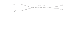 Feynman diagrams for direct production of the heavy leptons in MWT with