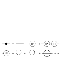 a) Shown is the definition of the finite volume two-particle correlation function. The solid lines denote two-particles in the