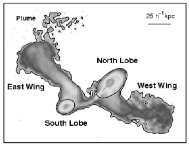 Source regions referred to in the text.