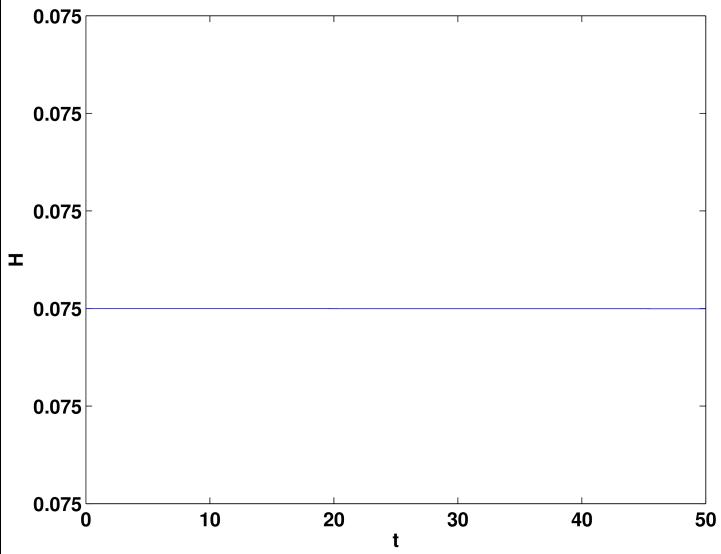 Full-order model simulation: time evolution of