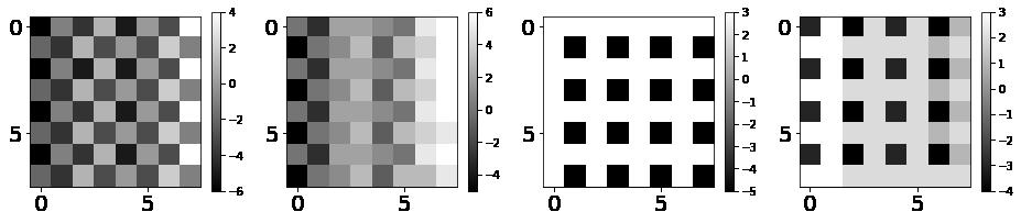 Example four-bit-integer masks of dimension