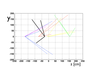 The projection of tracks on the YZ view of the STAR TPC is shown with black lines for a UPC triggered event. Other events recorded in the TPC are shown with different colors.