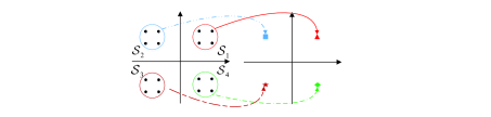 An illustration of the basic operations in approximating (
