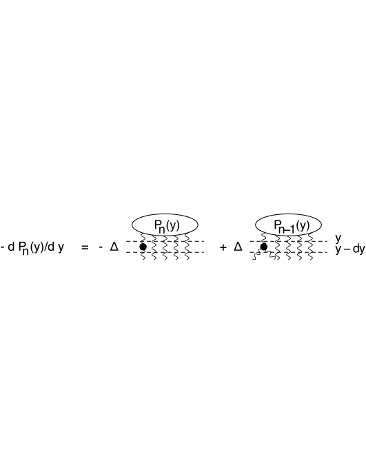 The graphic form of the equation (