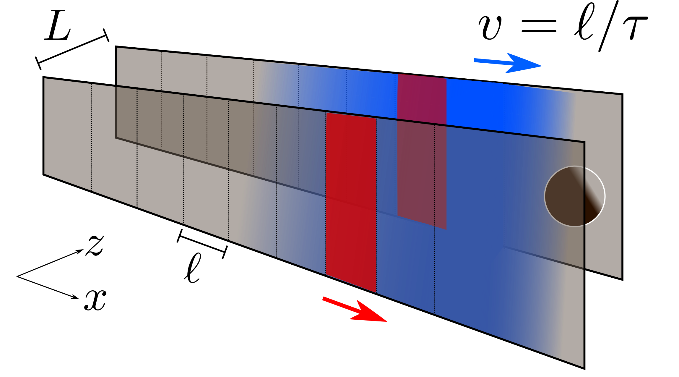 Schematic of the conveyer analyzed in Sec.