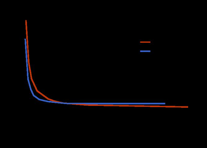 The phase boundary