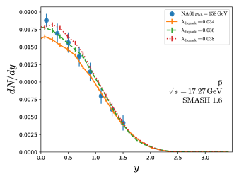 Rapidity spectra of antiprotons in proton-proton collisions at