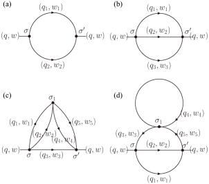 Feynman diagrams for phonon self energy.