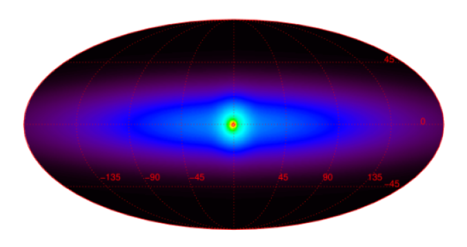 Image showing the model components as assessed in the sky model fit study. The components are related to the ones from
