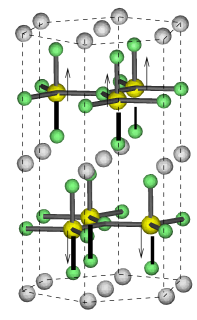 Structure of YMnO