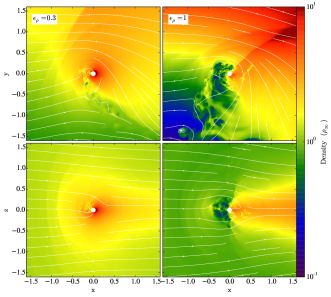 simulations T and U. These are representative of the flow at later times in the CE evolution after the envelope has been heated spun closer to corotation with the inspiralling object, and may otherwise be compared to Figure