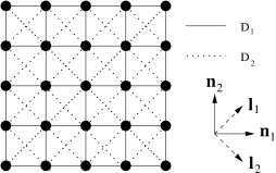 Square lattice with first and second nearest interactions. The straight lines correspond to unstrained springs of force constant