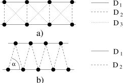 Square (a) and triangular (b) ladder lattices. Different types of lines represent different spring constants. In the triangular ladder all springs of force constant