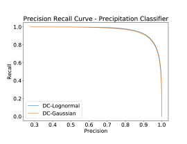 Precision recall curve of classifying rainy days for conditional models.