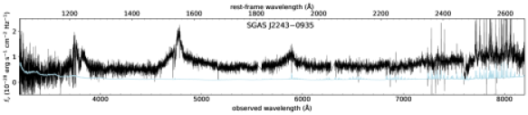 The spectra, and their associated