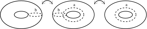 Salvetti complex for 3 edges in a line