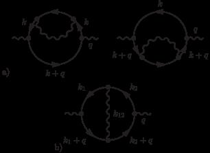 2-loop diagrams contributing to the vacuum polarization (